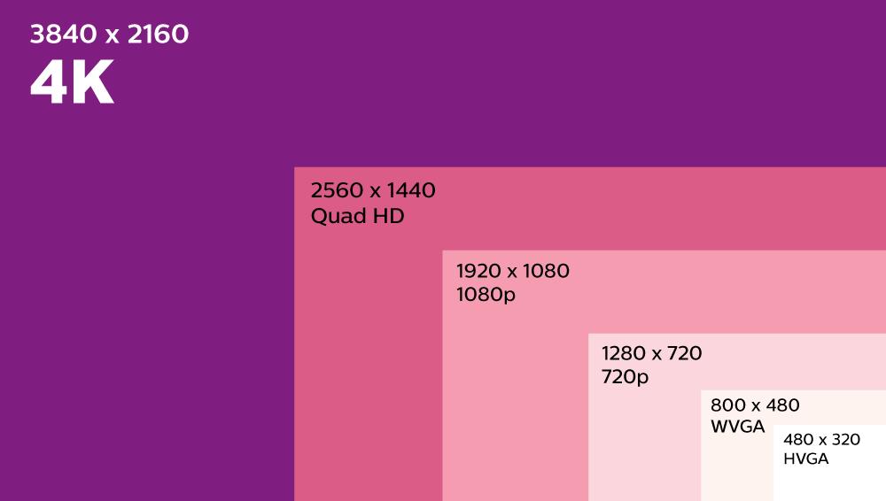 4K vs 1080p Laptop